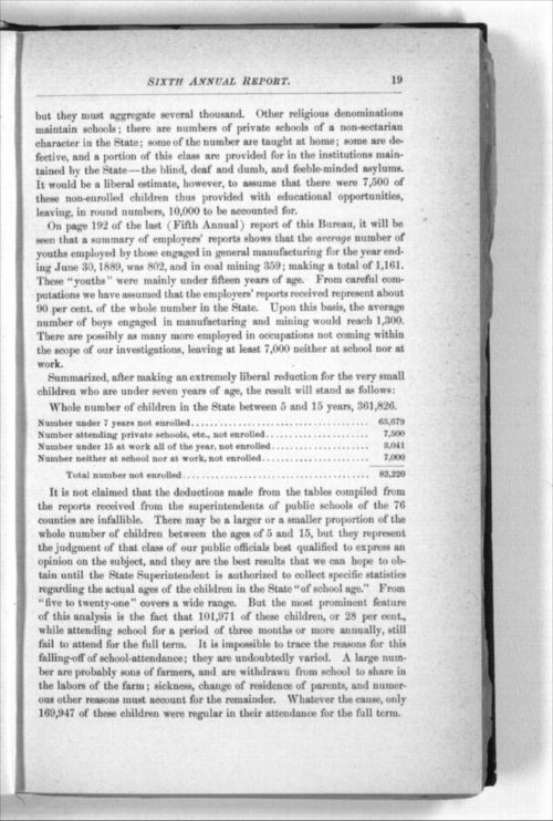 Part I: Child Labor in Sixth Annual Report of the Bureau of Labor and Industrial Statistics - Page