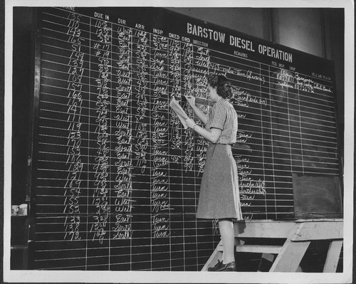 Locomotive dispatching board, Barstow Diesel Shop, California. - Page