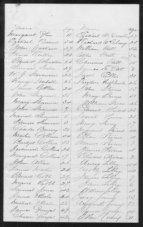 Ness County organization records - Page