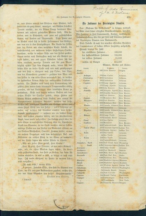 Die Indianer der Vereinigten Staaten - Page