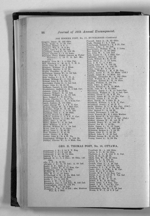 State roster of the Kansas Grand Army of the Republic - Page