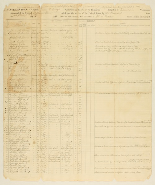 4th Kansas Infantry muster rolls - Page