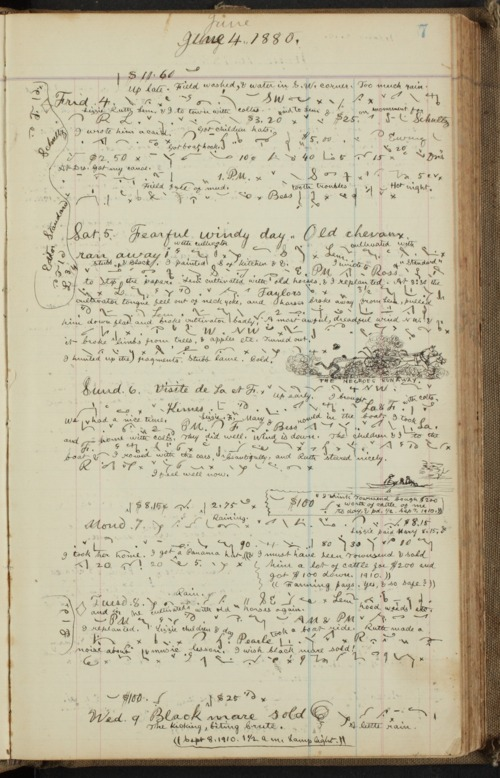 Samuel Reader's diary, volume 10 - Page