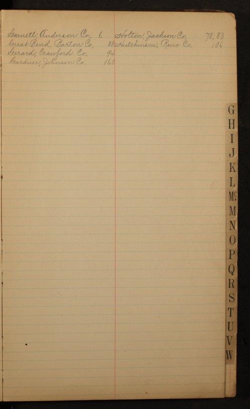 Kansas State Temperance Union expense journals - Page