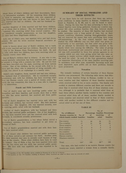 Kansas Emergency Relief Committee, bulletin 167 - Page
