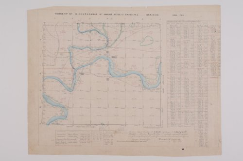 Survey plat map, Township 10 South, Range 8 East - Page