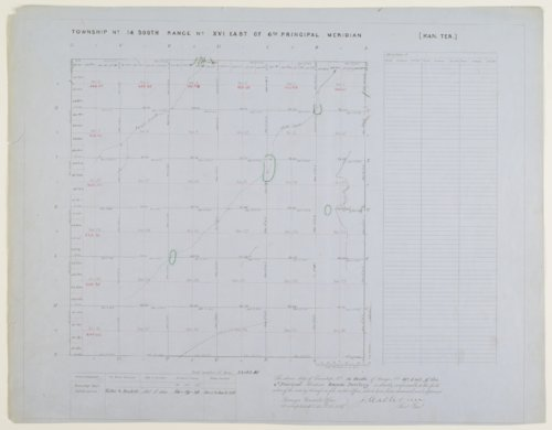 Kansas land survey plats - Page