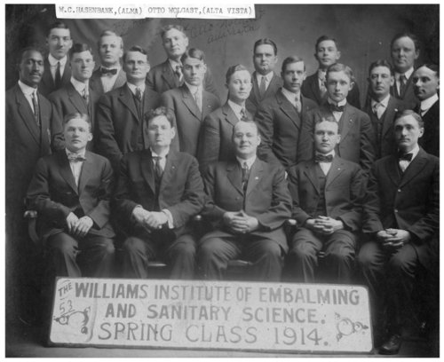 Williams Institute of Embalming and Sanitary Science graduating class - Page