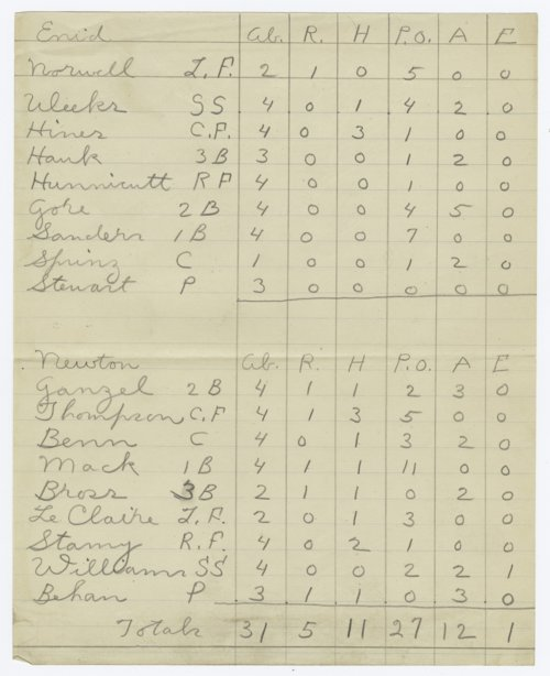 Handwritten baseball box score from Newton, Kansas - Page