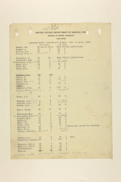Livestock Sanitary Commissioner's Office, correspondence, 1924-1926 - Page