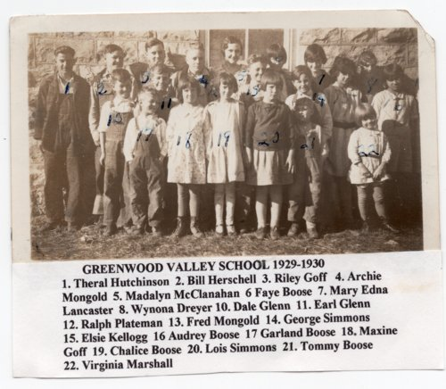 Greenwood Valley School District No. 24, Lecompton township, Douglas County, Kansas - Page