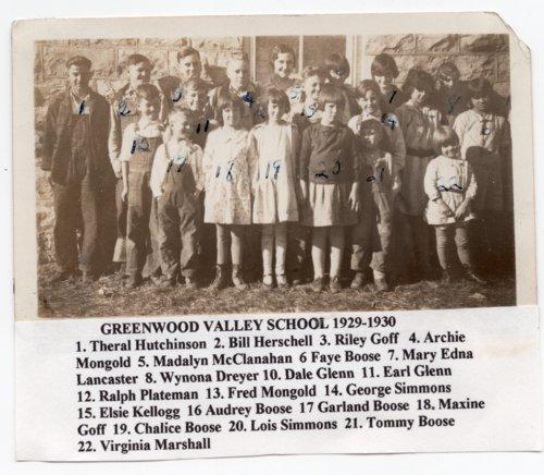 Greenwood Valley School District No. 24, Lecompton township, Douglas County, Kansas - Page