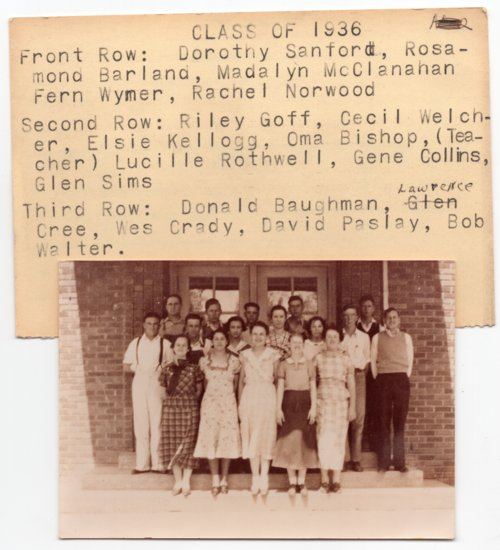 Lecompton High School Class of 1936, Lecompton, Kansas - Page