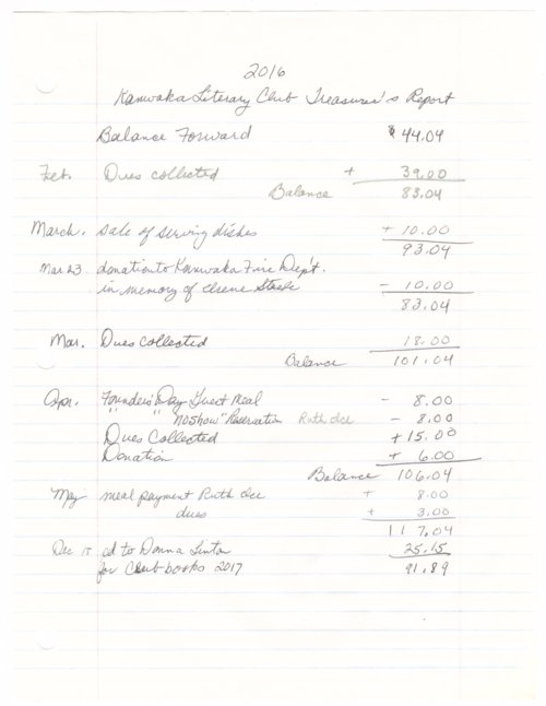 Kanwaka Literary Club records - Page
