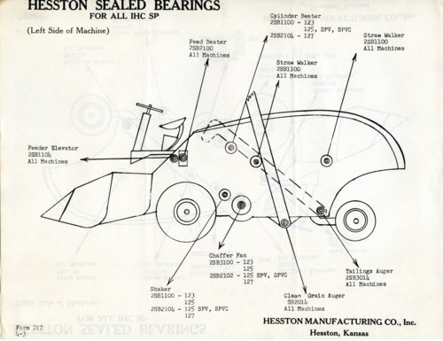Sealed bearings diagram - Page