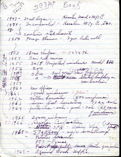 Shop Talk scrapbook timeline - Page