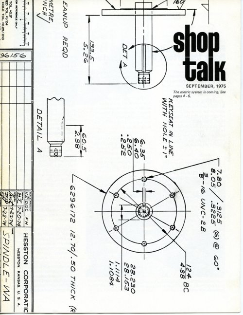 Shop Talk newsletter - Page