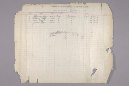 Inmates received register, Kansas State Industrial Farm for Women - Page