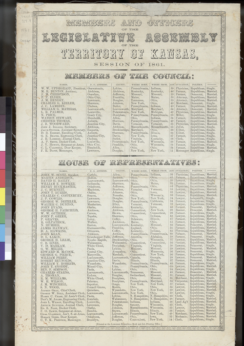 Members and Officers of the Legislative Assembly of the Territory of Kansas, Session of 1861 - Page
