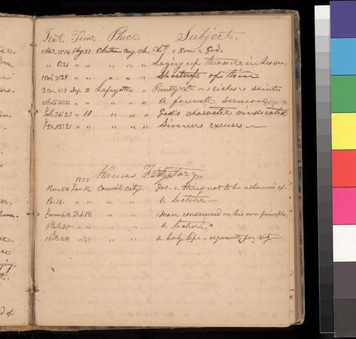 Samuel L. Adair's sermon records, 1855-1860 - Page