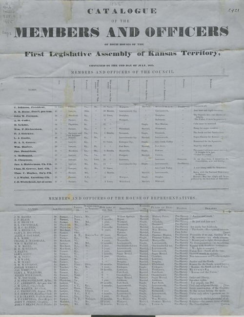 Image of and link to a catalogue listing members and officers of the council and both houses of the first legislative assembly in Kansas Territory, 1855