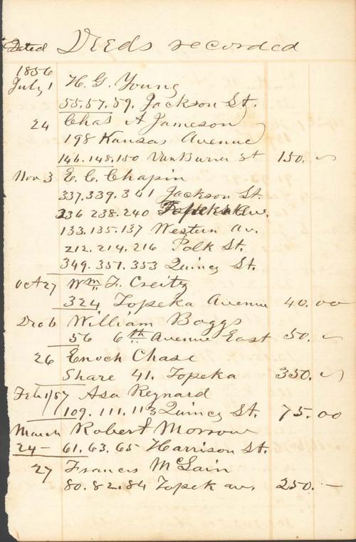 Topeka, Kansas Territory, land deeds - Page