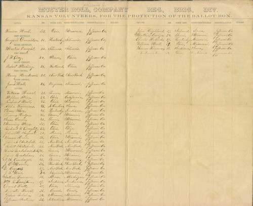Muster Roll, Kansas Volunteers for the Protection of the Ballot Box, Jefferson County - Page