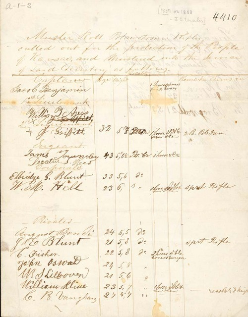 Muster Roll, Potawatomie Rifles, Co. B, Capt. Jacob Benjamin - Page