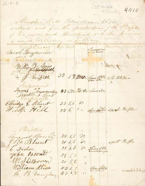 Muster Roll, Potawatomie Rifles, Co. B, Capt. Jacob Benjamin - Page